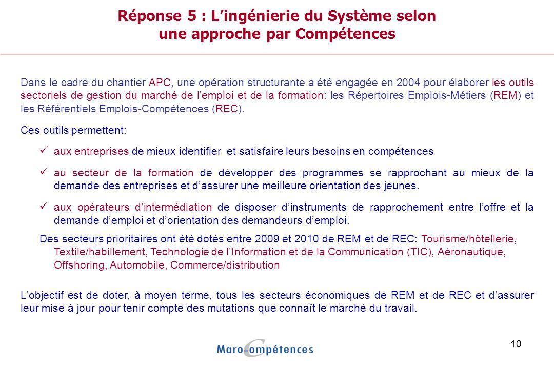 Réponse 5 : L'ingénierie du Système selon une approche par Compétences