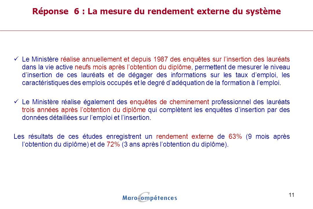 Réponse 6 : La mesure du rendement externe du système