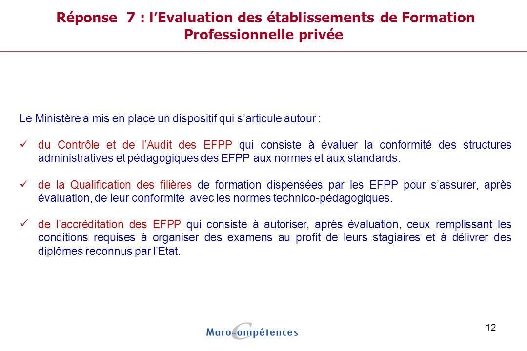 Réponse 7 : l'Evaluation des établissements de Formation Professionnelle privée