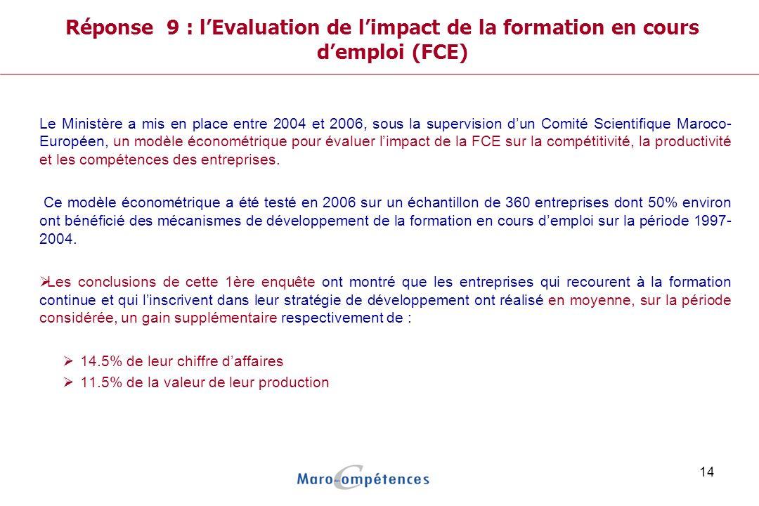 Réponse 9 : l'Evaluation de l'impact de la formation en cours d'emploi (FCE)