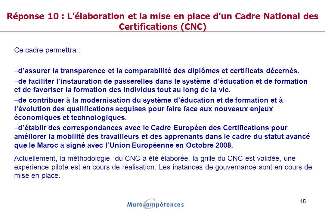 Réponse 10 : L'élaboration et la mise en place d'un Cadre National des Certifications (CNC)