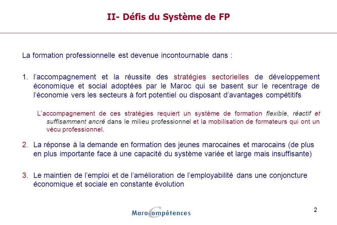 II- Défis du Système de FP