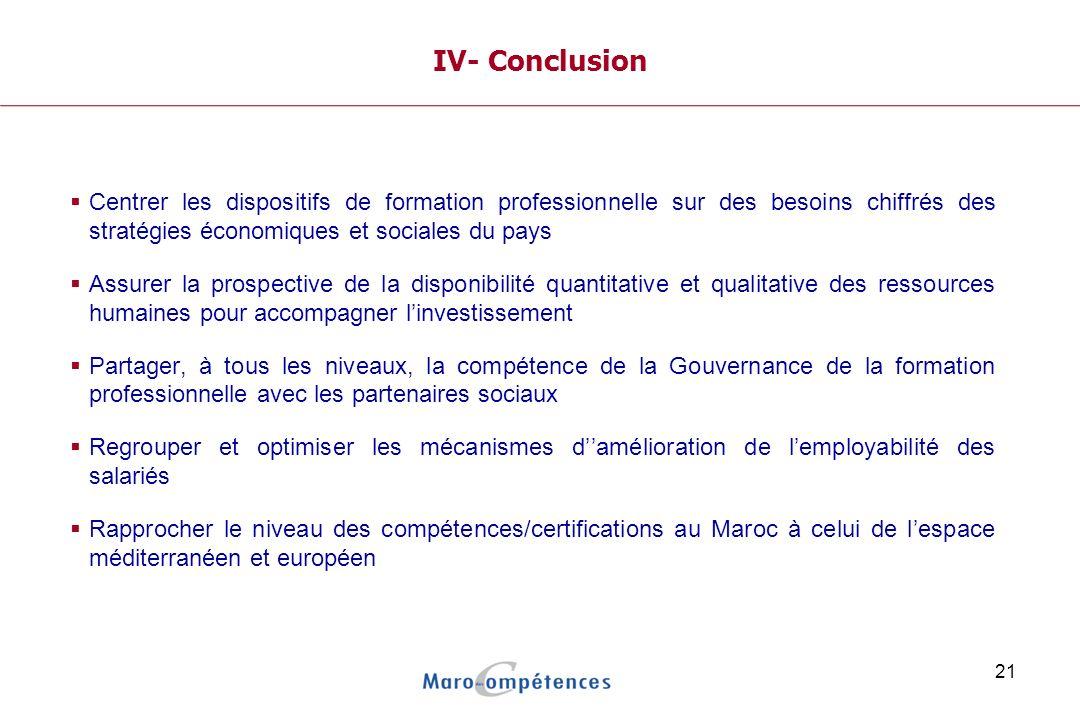 IV- Conclusion Centrer les dispositifs de formation professionnelle sur des besoins chiffrés des stratégies économiques et sociales du pays.