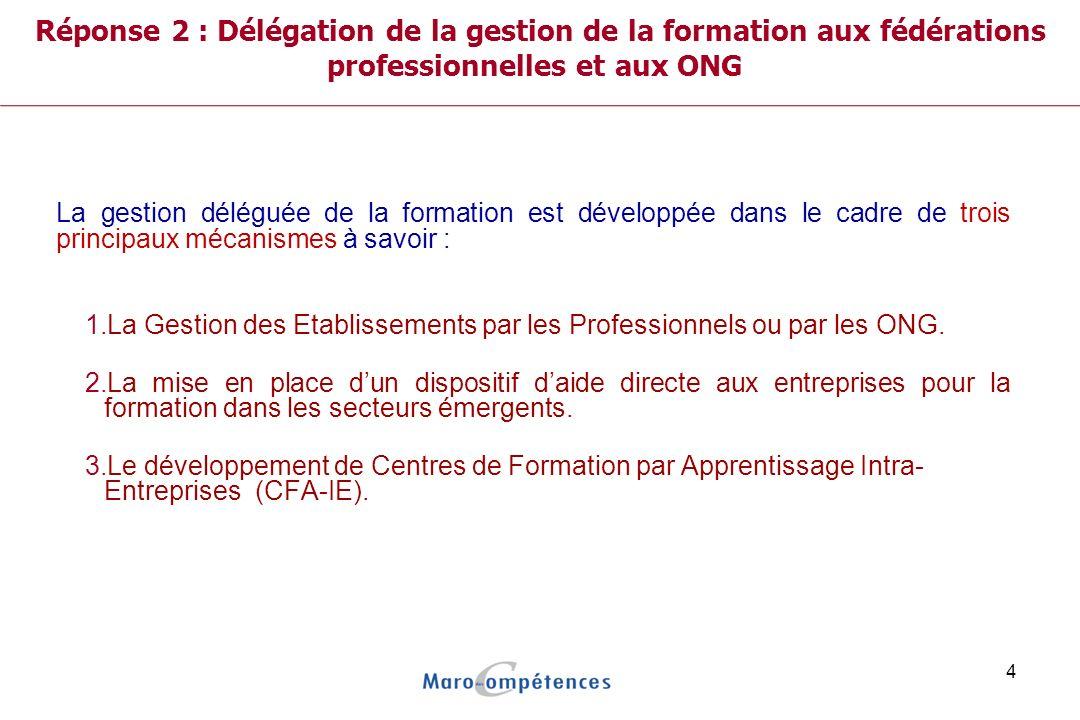 Réponse 2 : Délégation de la gestion de la formation aux fédérations professionnelles et aux ONG