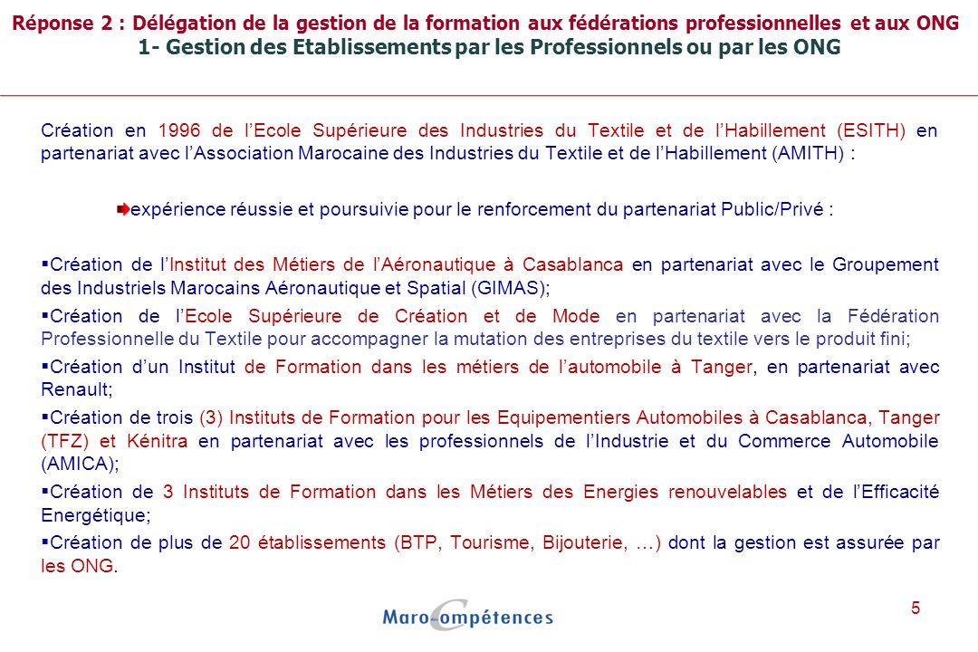 Réponse 2 : Délégation de la gestion de la formation aux fédérations professionnelles et aux ONG 1- Gestion des Etablissements par les Professionnels ou par les ONG