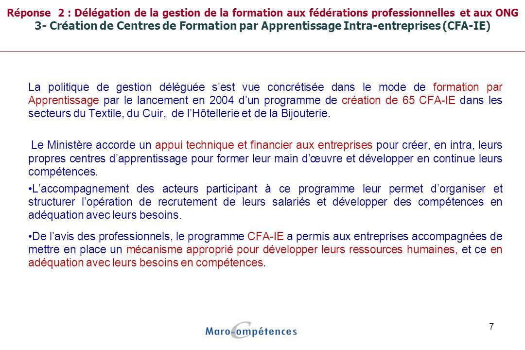 Réponse 2 : Délégation de la gestion de la formation aux fédérations professionnelles et aux ONG 3- Création de Centres de Formation par Apprentissage Intra-entreprises (CFA-IE)