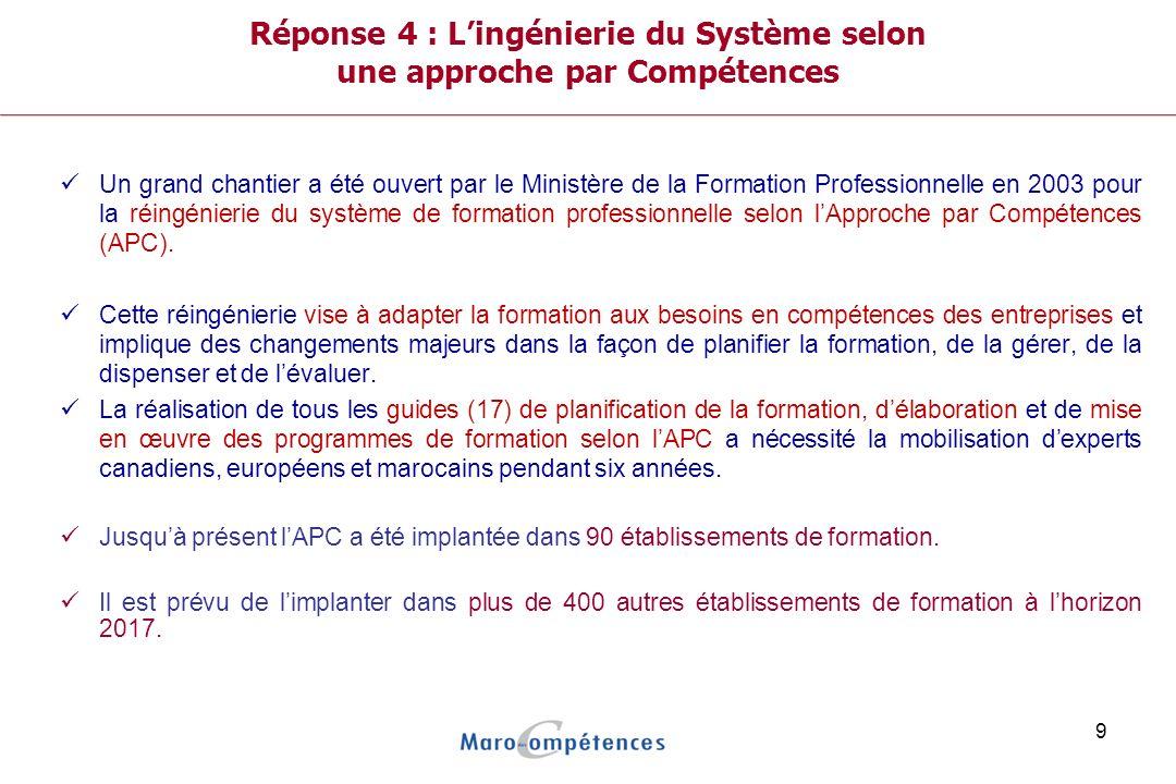 Réponse 4 : L'ingénierie du Système selon une approche par Compétences