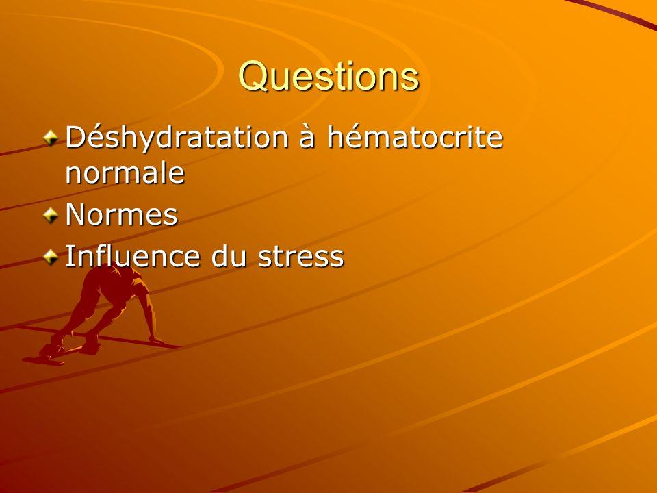 Questions Déshydratation à hématocrite normale Normes