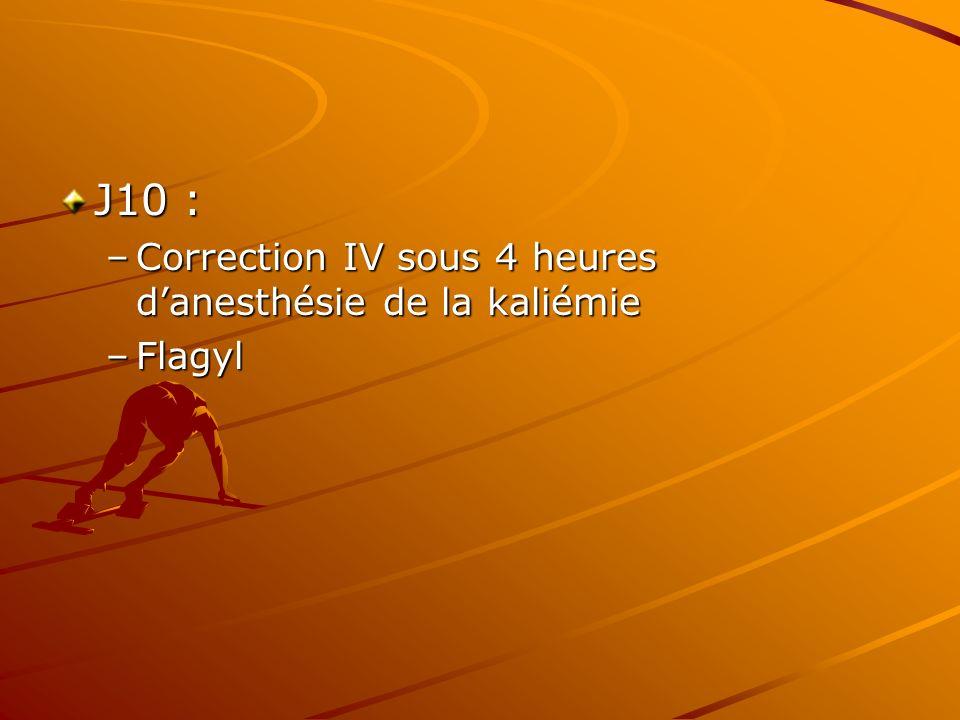 J10 : Correction IV sous 4 heures d'anesthésie de la kaliémie Flagyl