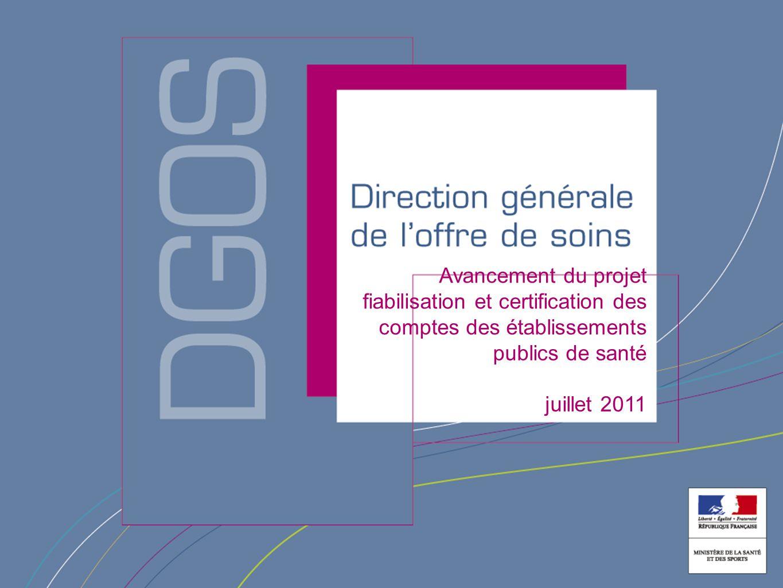 Avancement du projet fiabilisation et certification des comptes des établissements publics de santé