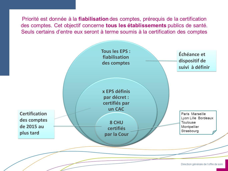 Tous les EPS : fiabilisation des comptes