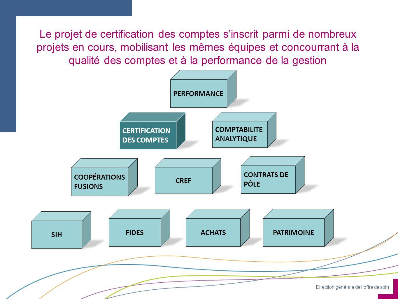 Le projet de certification des comptes s'inscrit parmi de nombreux projets en cours, mobilisant les mêmes équipes et concourrant à la qualité des comptes et à la performance de la gestion