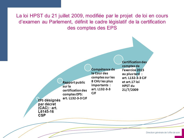 La loi HPST du 21 juillet 2009, modifiée par le projet de loi en cours d'examen au Parlement, définit le cadre législatif de la certification des comptes des EPS
