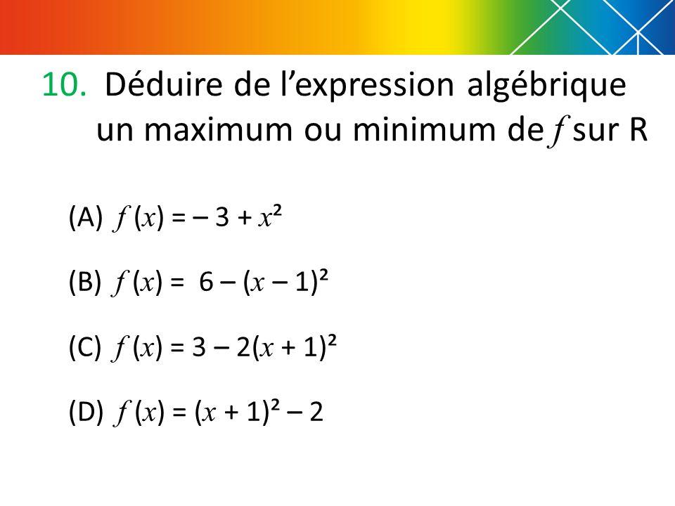 Déduire de l'expression algébrique un maximum ou minimum de f sur R
