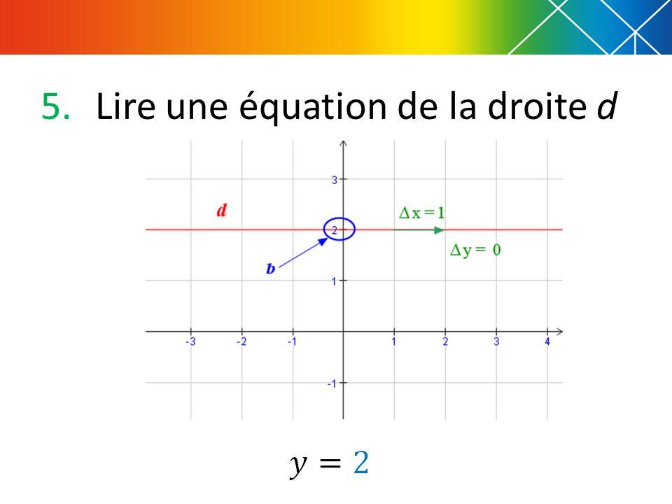 Lire une équation de la droite d