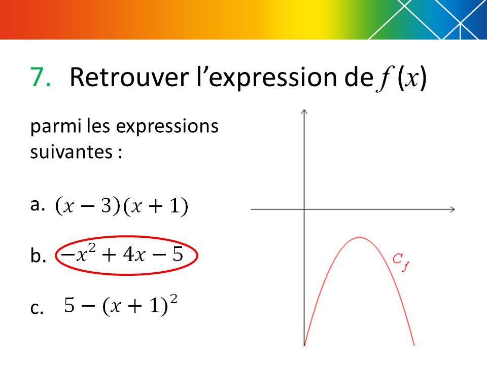 Retrouver l'expression de f (x)