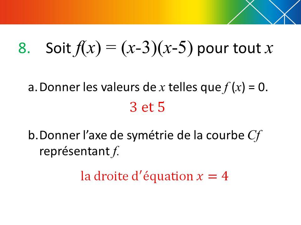 Soit f(x) = (x-3)(x-5) pour tout x