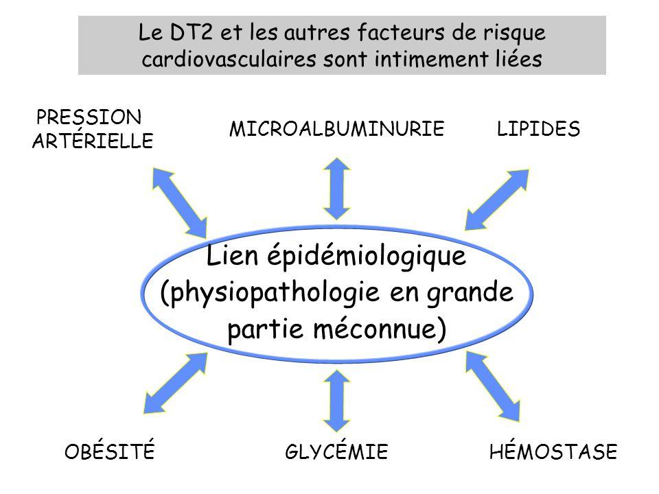 (physiopathologie en grande