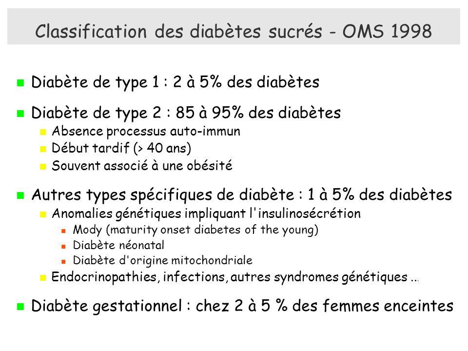 Classification des diabètes sucrés - OMS 1998