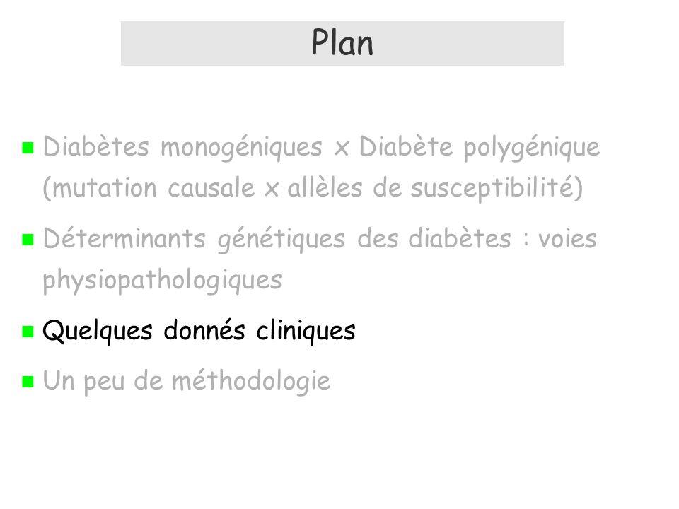 Plan Diabètes monogéniques x Diabète polygénique (mutation causale x allèles de susceptibilité)