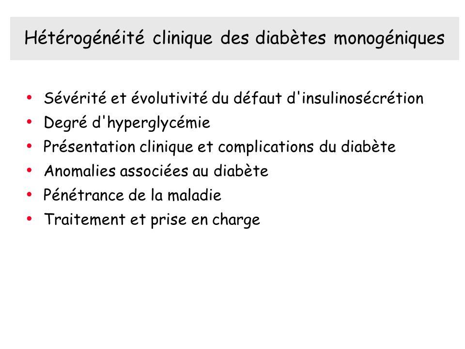 Hétérogénéité clinique des diabètes monogéniques