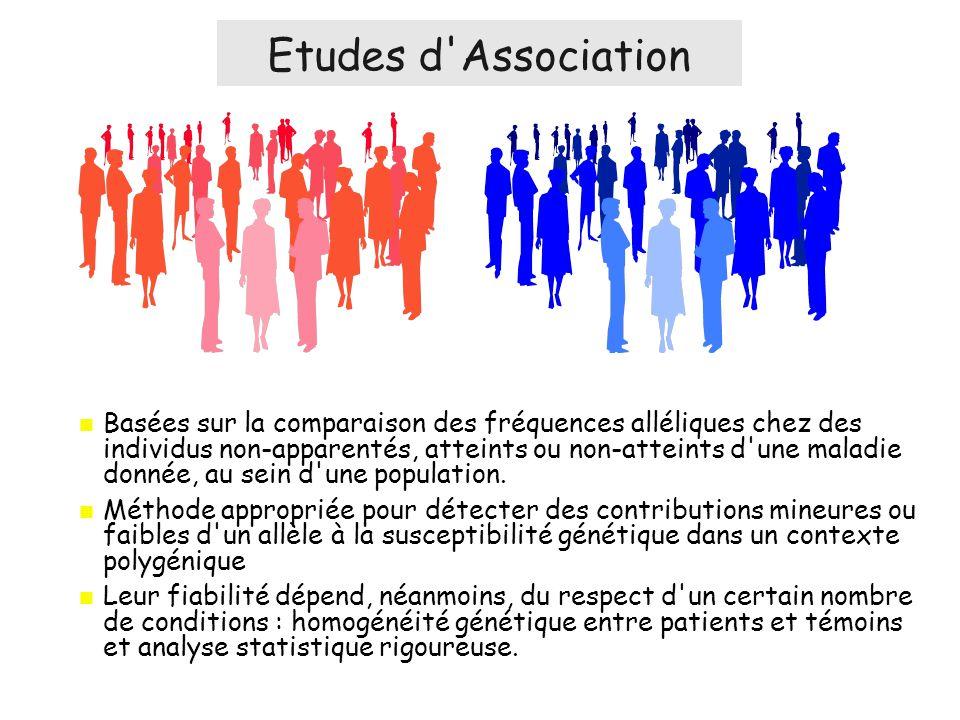 Etudes d Association