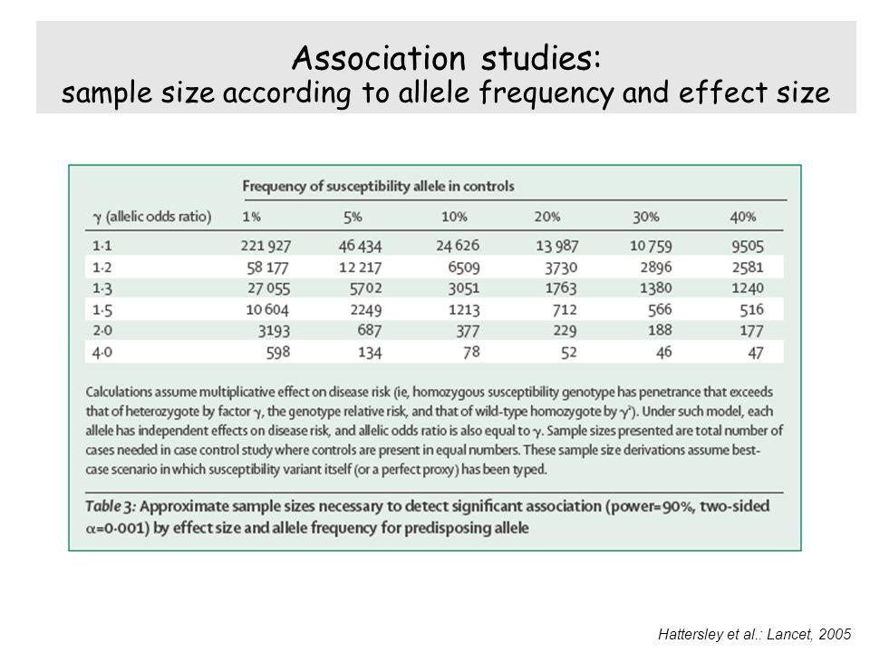 Hattersley et al.: Lancet, 2005