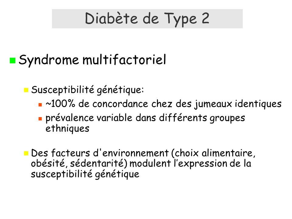 Diabète de Type 2 Syndrome multifactoriel Susceptibilité génétique: