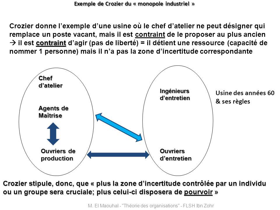 Exemple de Crozier du « monopole industriel »