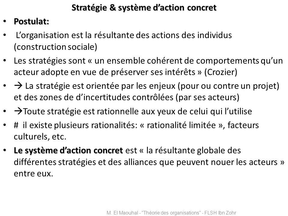 Stratégie & système d'action concret Postulat: