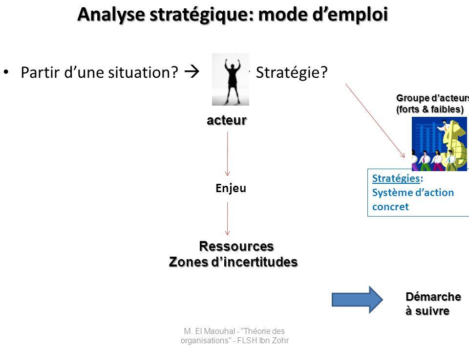 Analyse stratégique: mode d'emploi