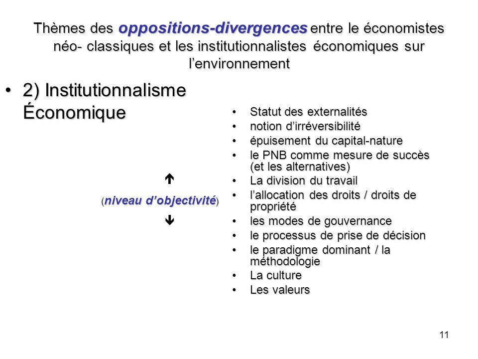 2) Institutionnalisme Économique