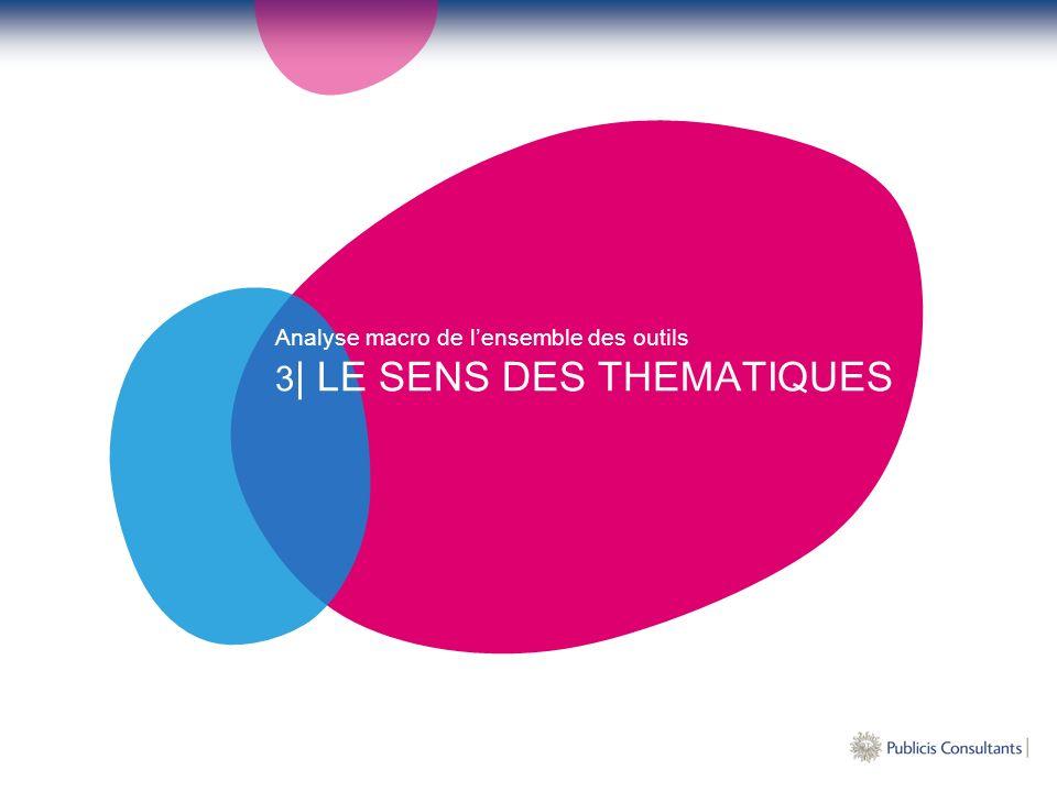 Analyse macro de l'ensemble des outils 3| LE SENS DES THEMATIQUES