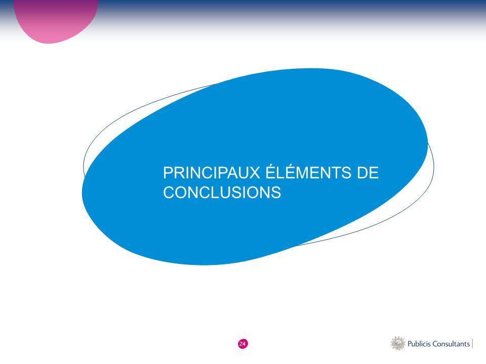 PRINCIPAUX ÉLÉMENTS DE CONCLUSIONS