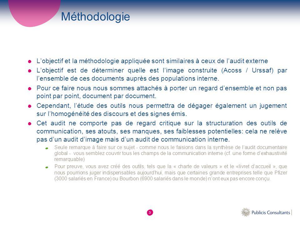 Méthodologie L'objectif et la méthodologie appliquée sont similaires à ceux de l'audit externe.