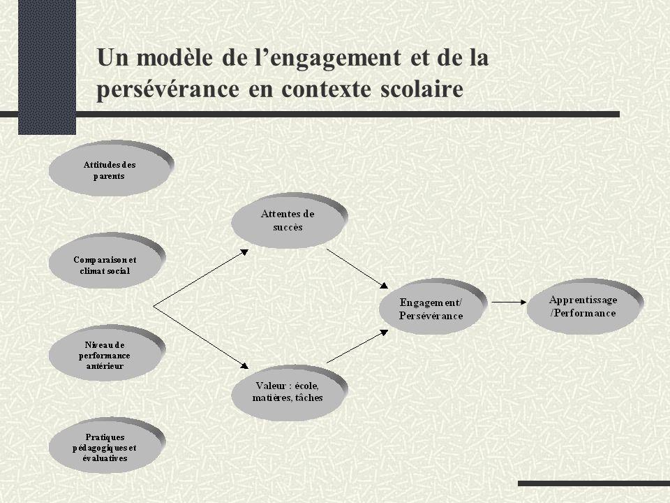 Un modèle de l'engagement et de la persévérance en contexte scolaire
