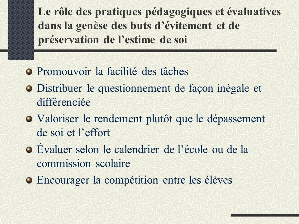 Le rôle des pratiques pédagogiques et évaluatives dans la genèse des buts d'évitement et de préservation de l'estime de soi