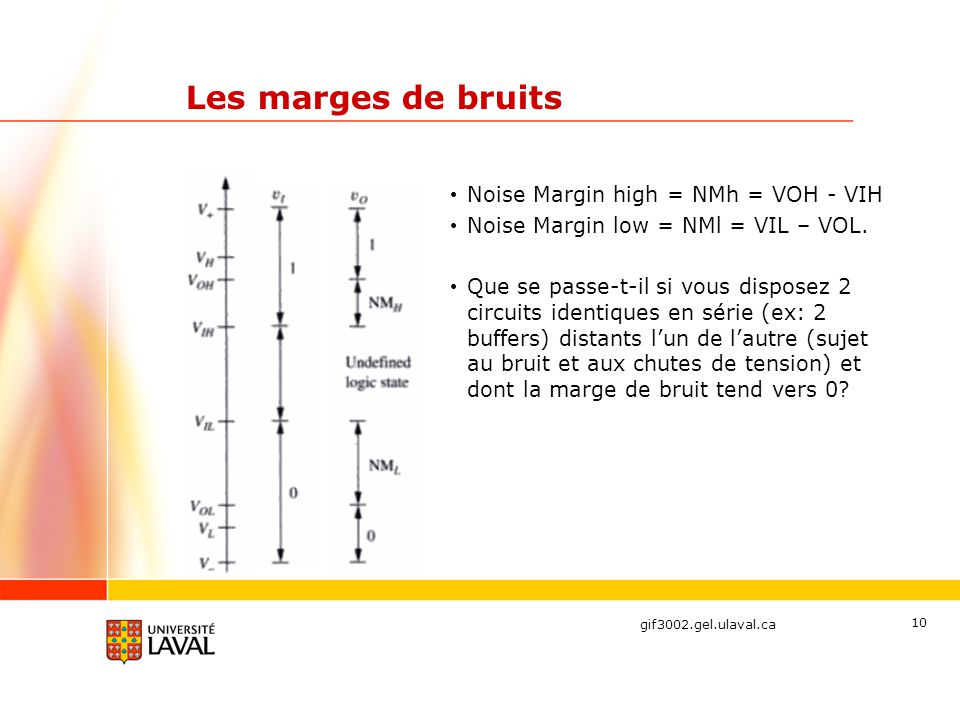 Les marges de bruits Noise Margin high = NMh = VOH - VIH