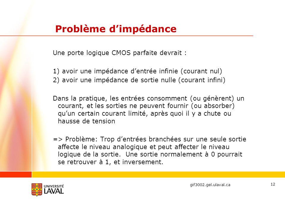 Problème d'impédance Une porte logique CMOS parfaite devrait :