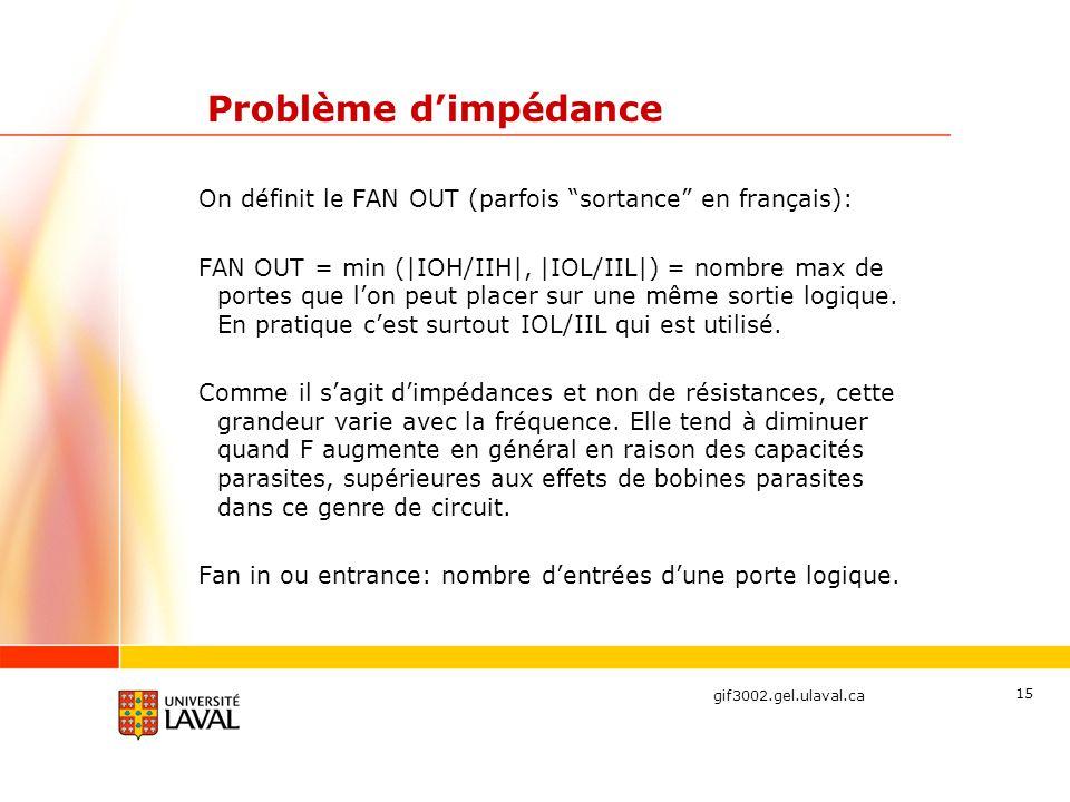 Problème d'impédance On définit le FAN OUT (parfois sortance en français):