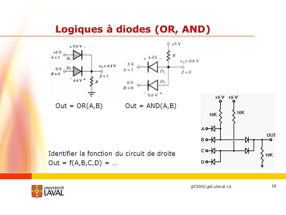 Logiques à diodes (OR, AND)