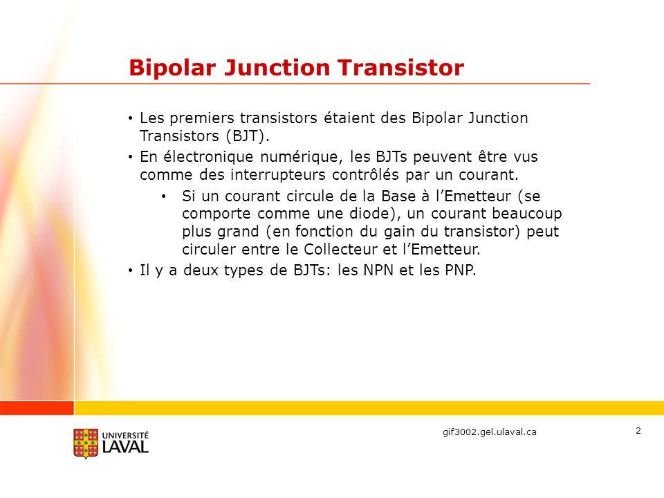 Bipolar Junction Transistor
