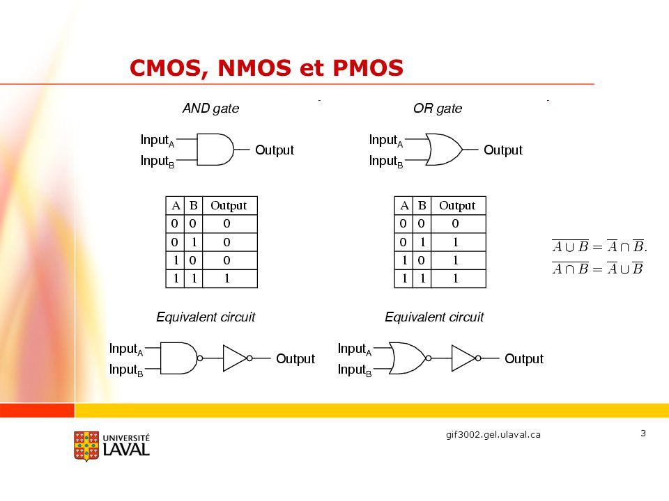 CMOS, NMOS et PMOS La porte de base AND et OR est inversée. On la ré-inverse pour avoir une porte non inversée.