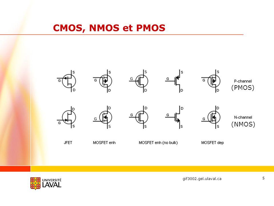 CMOS, NMOS et PMOS (PMOS) (NMOS)