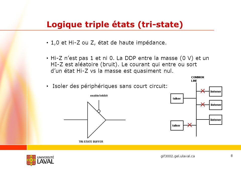 Logique triple états (tri-state)