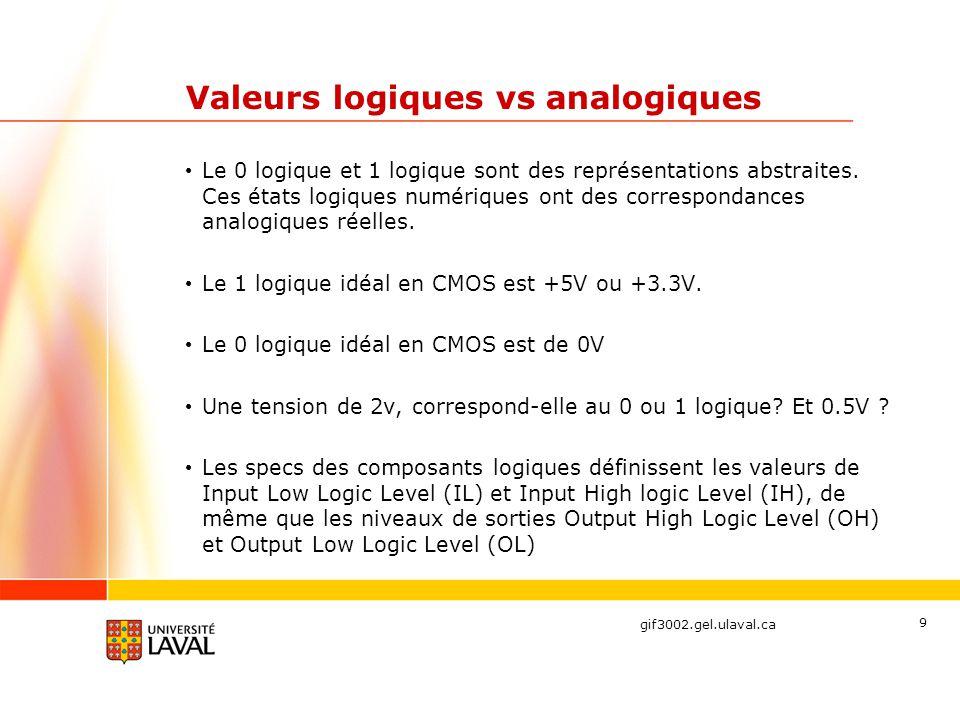 Valeurs logiques vs analogiques