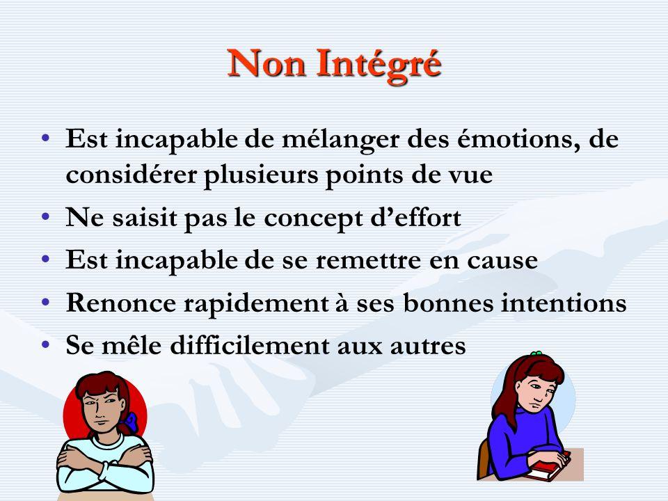 Non Intégré Est incapable de mélanger des émotions, de considérer plusieurs points de vue. Ne saisit pas le concept d'effort.