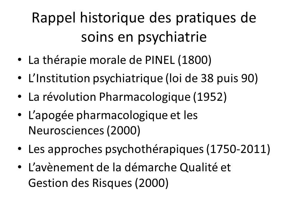 Rappel historique des pratiques de soins en psychiatrie