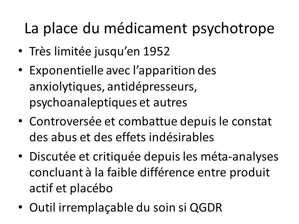 La place du médicament psychotrope