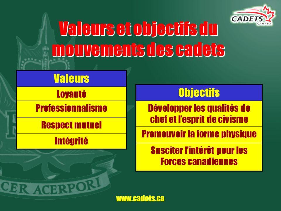 Valeurs et objectifs du mouvements des cadets
